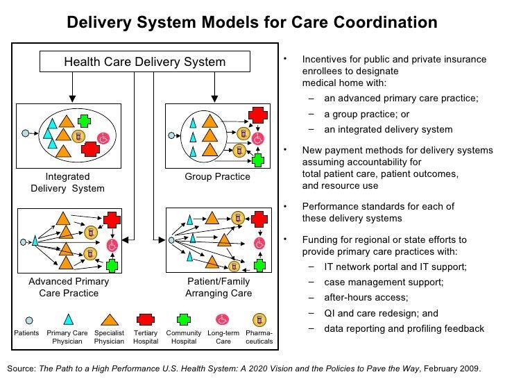 Health care system essay