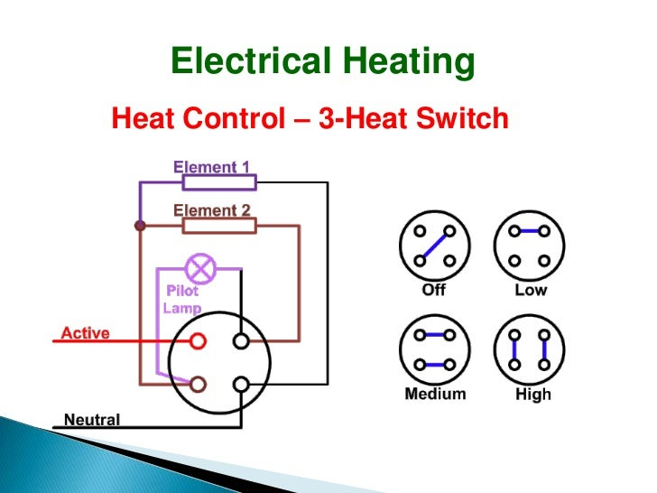 Electrical Heating furthermore Best Rated Electric Ranges moreover Blue M Oven Wiring Diagram additionally Watch further Watch. on electric oven wiring diagram
