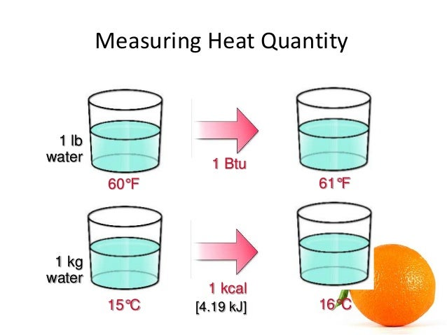 water and kg 0c The units of the specific latent heats of fusion and vaporisation are j/kg if 100 kg of water is heated from 0c to 100 c then calculate the in mass of water.