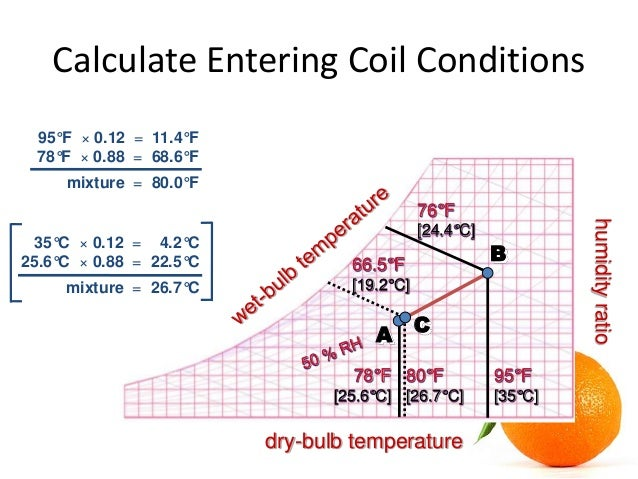Hvac Cooling Load Calculation