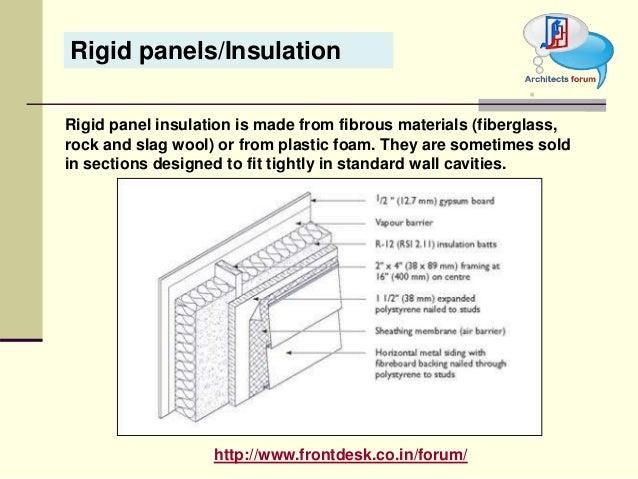 Heat Amp Sound Insulation