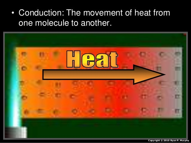 Conduction: The movement of heat fromone molecule to another.Copyright ...