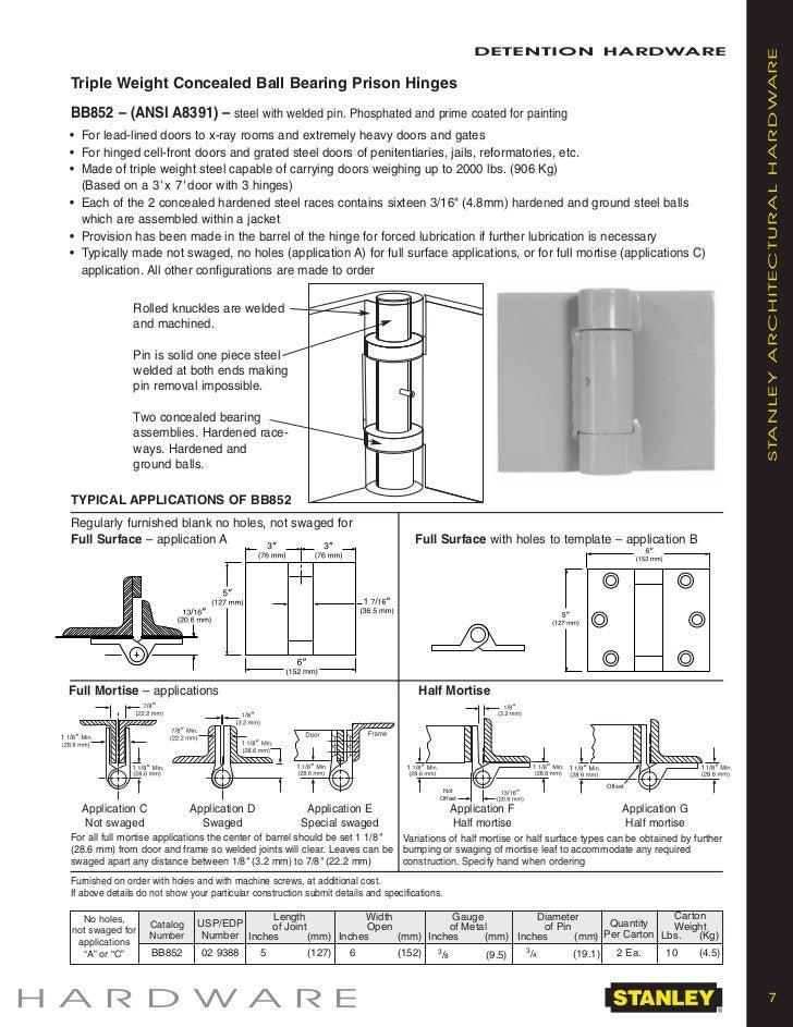 Garage Door Hinge Screws How To Adjust Cabinet Doors