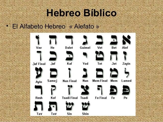 Hebreo Bíblico • El Alfabeto Hebreo « Alefato »