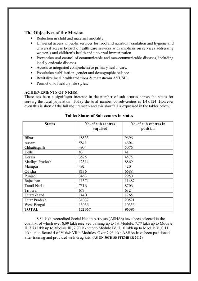 Naija Writers Coach Essay Contest