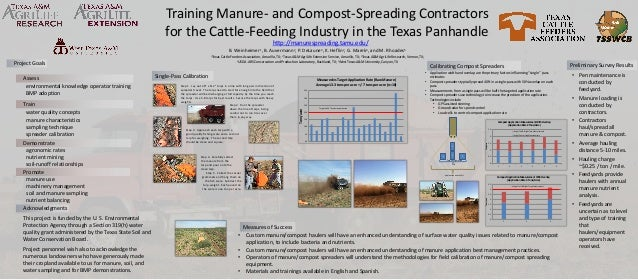 Training Manure- and Compost-Spreading Contractors for the Cattle-Feeding Industry in the Texas Panhandle