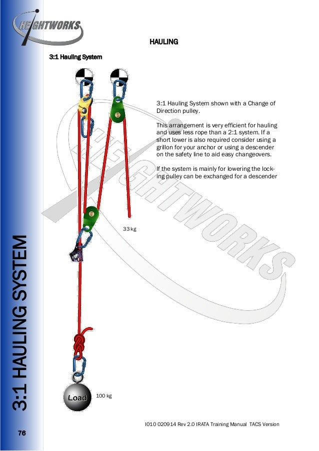 Ch6 as well Xts Wiring Diagram likewise  in addition Pulley moreover 638. on snatch block diagrams