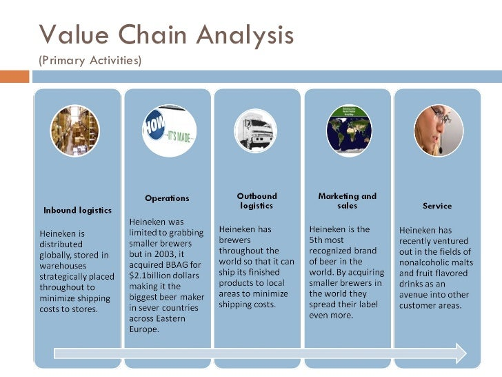 value chain analysis Would you like to maximize the value impact of your talent-management process consider conducting a value-chain analysis of your organization's logistical activities for recruiting, hiring.