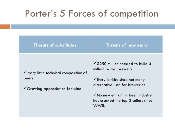 porter five forces in heineken for free Porter's five forces analysis threat of substitutes: heineken is a premium beer which makes it more expensive therefore, there is a significant threat of substitutes.