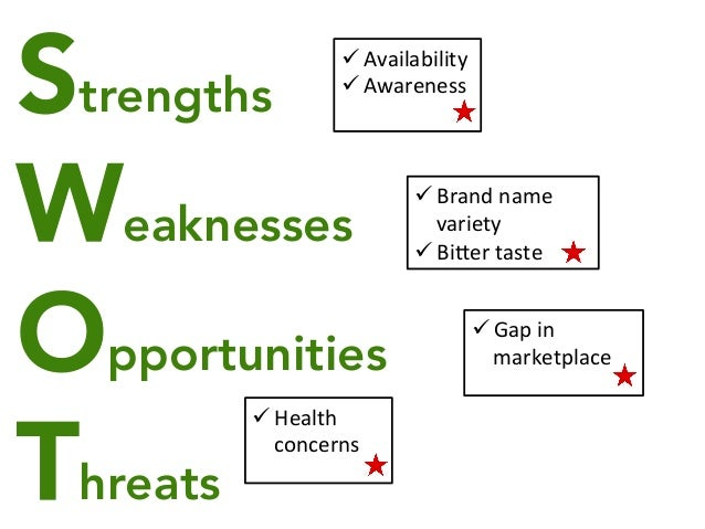 weaknesses of heineken B swot analysis: strengths: 1 the advantage of existing production line with nearly 30 years experience in producing high quality light lager amstel is one of the two principal international brands of the world leading brewer heineken the company was the first importer to introduce light.