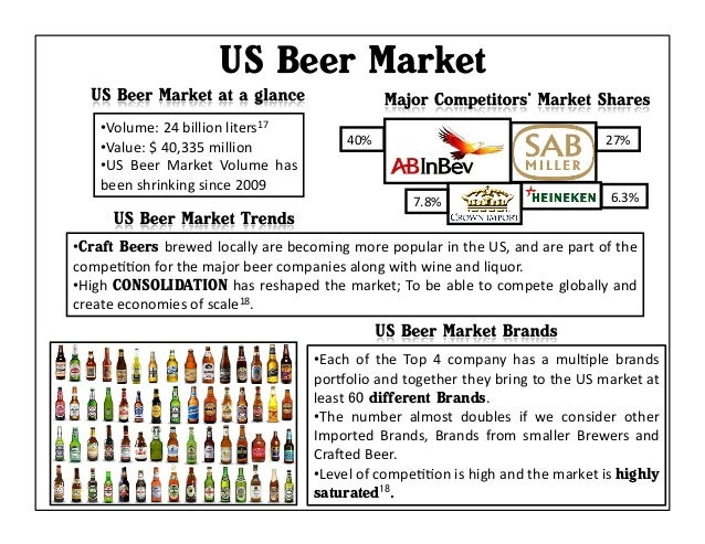 pest analysis of liquor industry Ibisworld industry report 31212ca breweries in canada april 2018 lucie couillard beer and malt liquor as well as nonalcoholic beer, using water, barley.