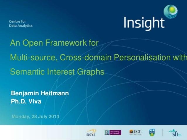 An Open Framework for Multi-source, Cross-domain Personalisation with Semantic Interest Graphs Benjamin Heitmann Ph.D. Viv...