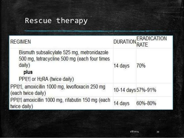 Clarithromycin Side Effects Taste