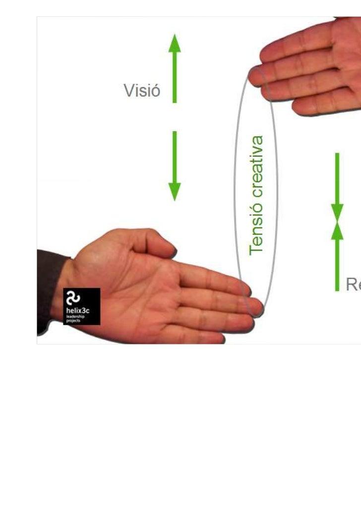 Presentació Helix 3c