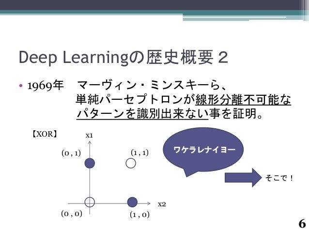 Hello deeplearning!