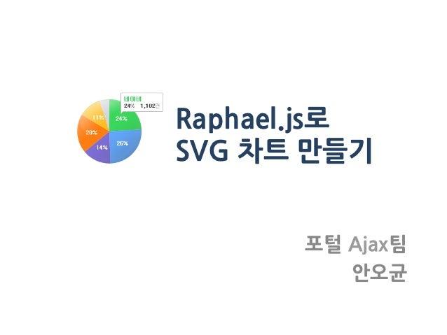 Raphael.js로 SVG 차트 만들기