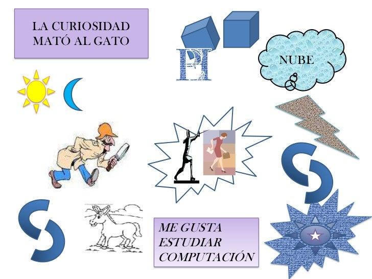 LA CURIOSIDAD MATÓ AL GATO<br />NUBE<br />HELP<br />ME GUSTA ESTUDIAR COMPUTACIÓN<br />