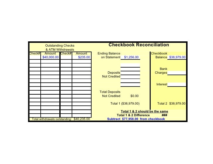 Outstanding Checks                         Checkbook Reconciliation          & ATM Withdrawals Check# Amount Check# Amount...