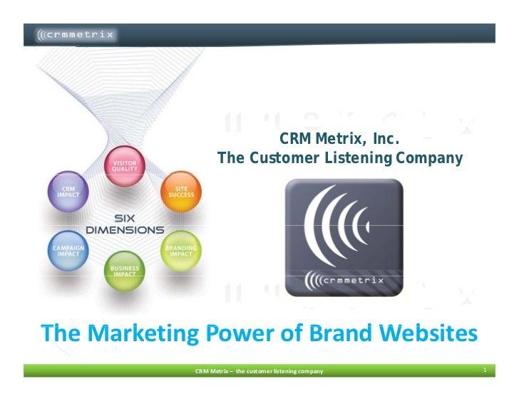 CRM Metrix, Inc.                     The Customer Listening Company     TheMarketingPowerofBrandWebsites Th M k ti P ...