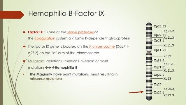 Coagulation Factor IX