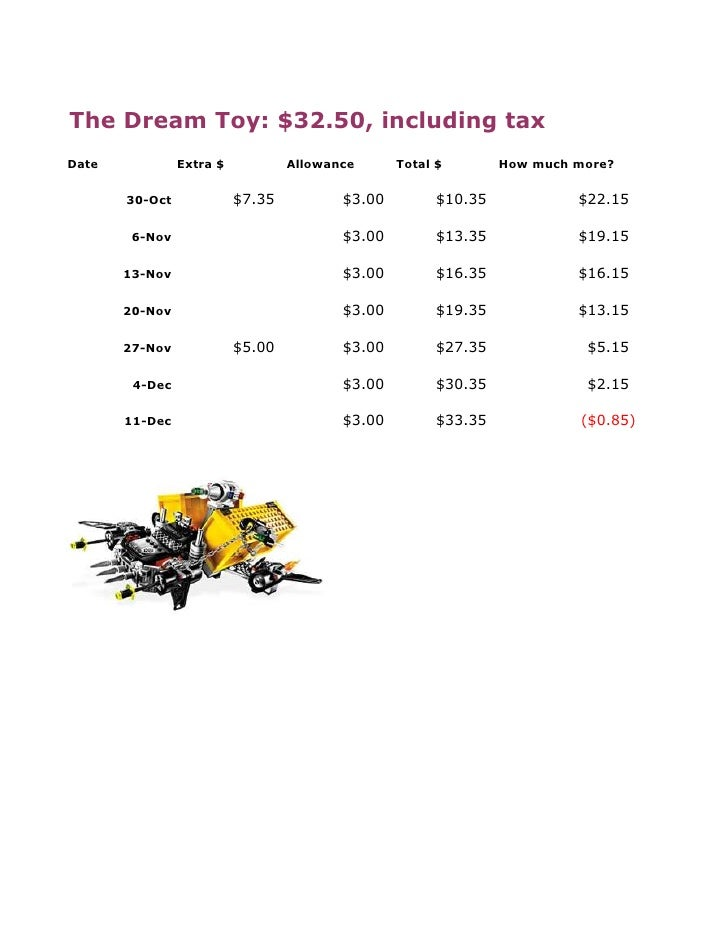 The Dream Toy: $32.50, including tax Date            Extra $           Allowance      Total $        How much more?       ...