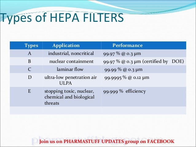 Hepa Filters Ppt