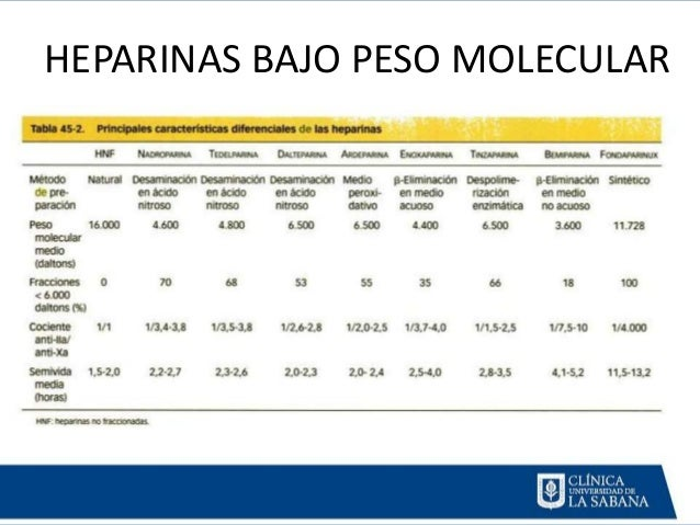 Heparinas farmacologia clinica