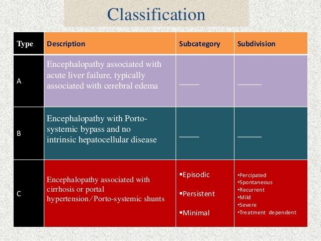 Various Neurologic Reconstruct