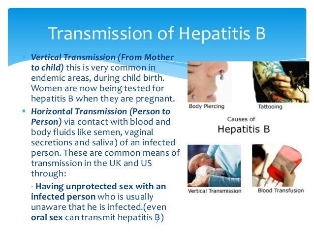 Is hepatitis B contagious?