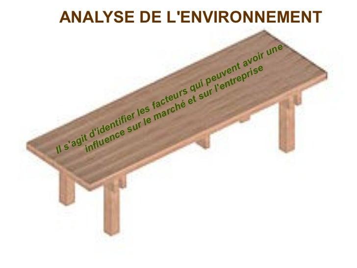 ANALYSE DE L'ENVIRONNEMENT Il s'agit d'identifier les facteurs qui peuvent avoir une influence sur le marché et sur l'entr...