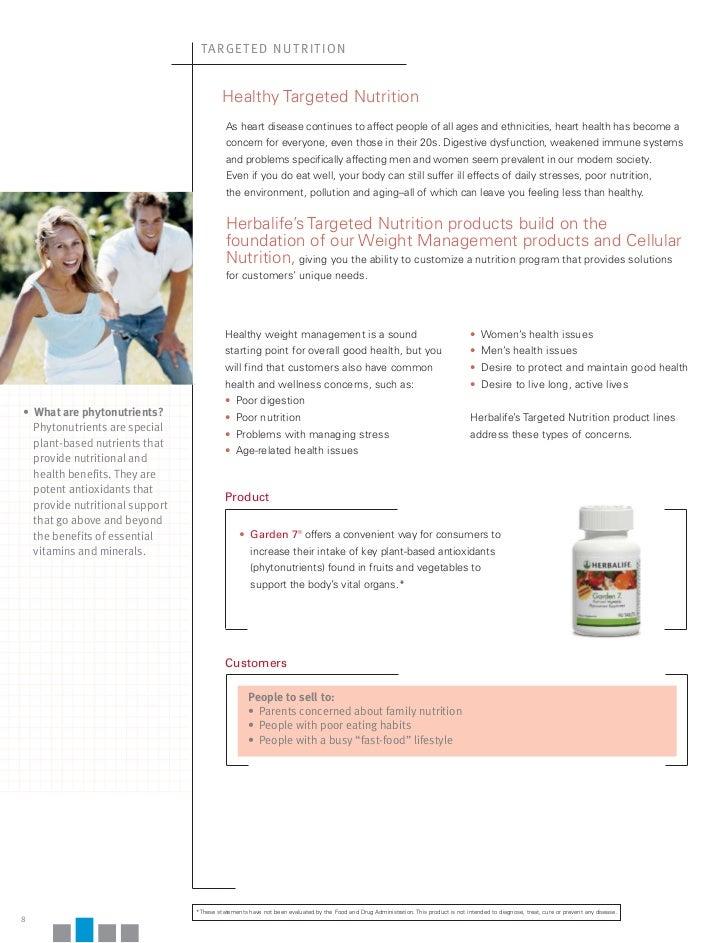 TA RG E T E D N UTR IT ION                                         Healthy Targeted Nutrition                             ...