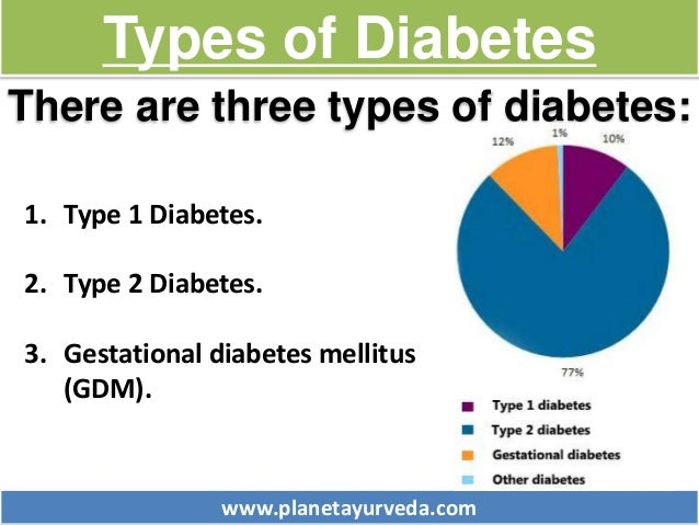 What causes type 2 diabetes in adults