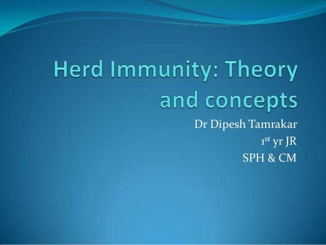 Understanding Herd immunity