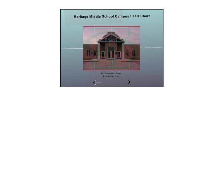 Heritage Middle School Campus STaR Chart                   By: Marguerite Lowak                 Lamar University          ...
