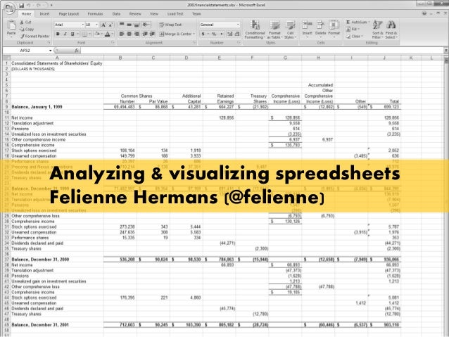 Analyzing & visualizing spreadsheetsFelienne Hermans (@felienne)