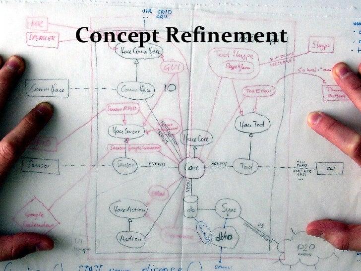 Master thesis communication management