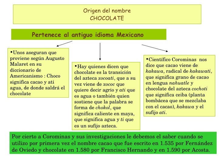 Origen del nombre CHOCOLATE Pertenece al antiguo idioma Mexicano   <ul><li>Unos aseguran que proviene según Augusto Malare...