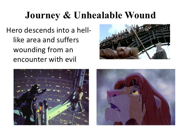 essays on a heros journey Some characteristics of an archetypal hero are super-natural help, leaving on a journey in which the hero proves himself evony morel hero essay to.