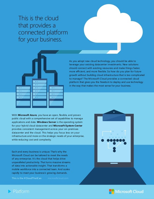 With public cloud with a comprehensive set of capabilities to manage applications and data. is the operating system for yo...