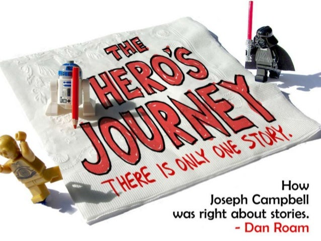 The Hero's Journey (For movie fans, Lego fans, and presenters!)