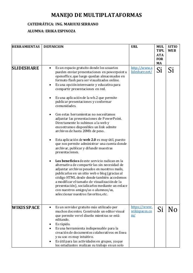 MANEJO DE MULTIPLATAFORMAS  CATEDRÁTICA: ING. MARIUXI SERRANO  ALUMNA: ERIKA ESPINOZA  HERRAMIENTAS DEFINICION URL MUL  TI...