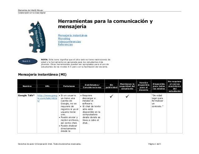 Herramientas comunicacion mensajeria