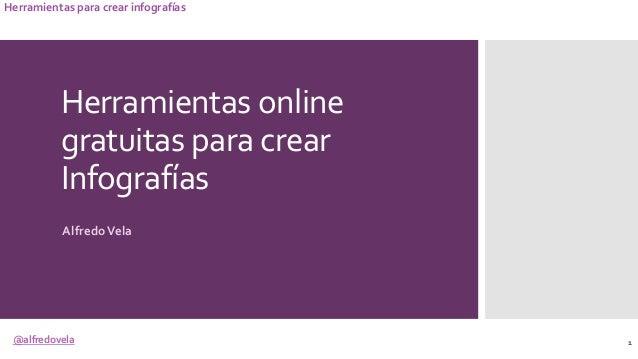 @alfredovela Herramientas para crear infografías Herramientas online gratuitas para crear Infografías AlfredoVela 1