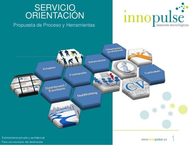 1www.innopulse.es SERVICIO ORIENTACIÓN Propuesta de Proceso y Herramientas Estrictamente privado y confidencial Para uso e...