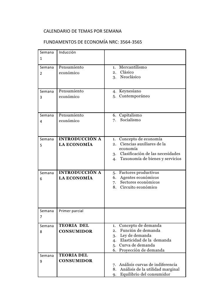 CALENDARIO DE TEMAS POR SEMANA FUNDAMENTOS DE ECONOMÍA NRC: 3564-3565Semana   Inducción1Semana   Pensamiento       1. Merc...