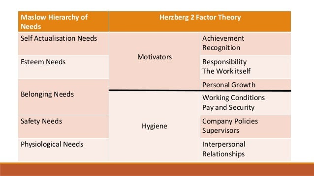 the relationship between motivation theory and the practice of management Situational theory of leadership a flexible leadership style  by kendra cherry updated october 17, 2018 share  leaders need to consider the relationship between the leaders and the members of the group social and interpersonal factors can play a role in determining which approach is best  gill r theory and practice of leadership.