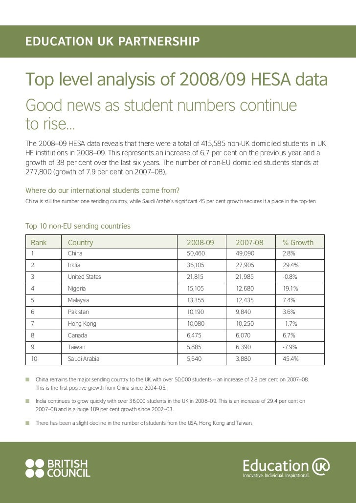 Top level analysis of 2008/09 HESA dataGood news as student numbers continueto rise…The 2008–09 HESA data reveals that the...