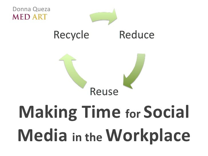 Making Time  for  Social Media  in the  Workplace Donna Queza