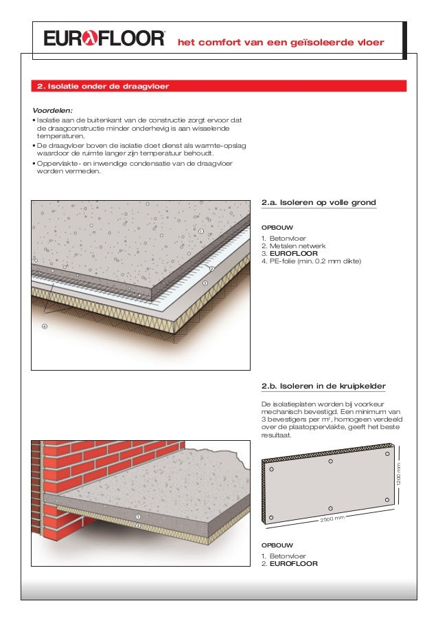 Recticel Insulation   Het comfort van een ge u00efsoleerde vloer