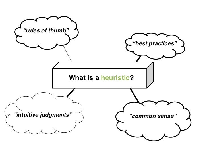 heuristics and biases essay Often heuristics can lead to the development of various biases and  еssay on heuristics and bias  posted in sample essay papers   tagged heuristics and bias.